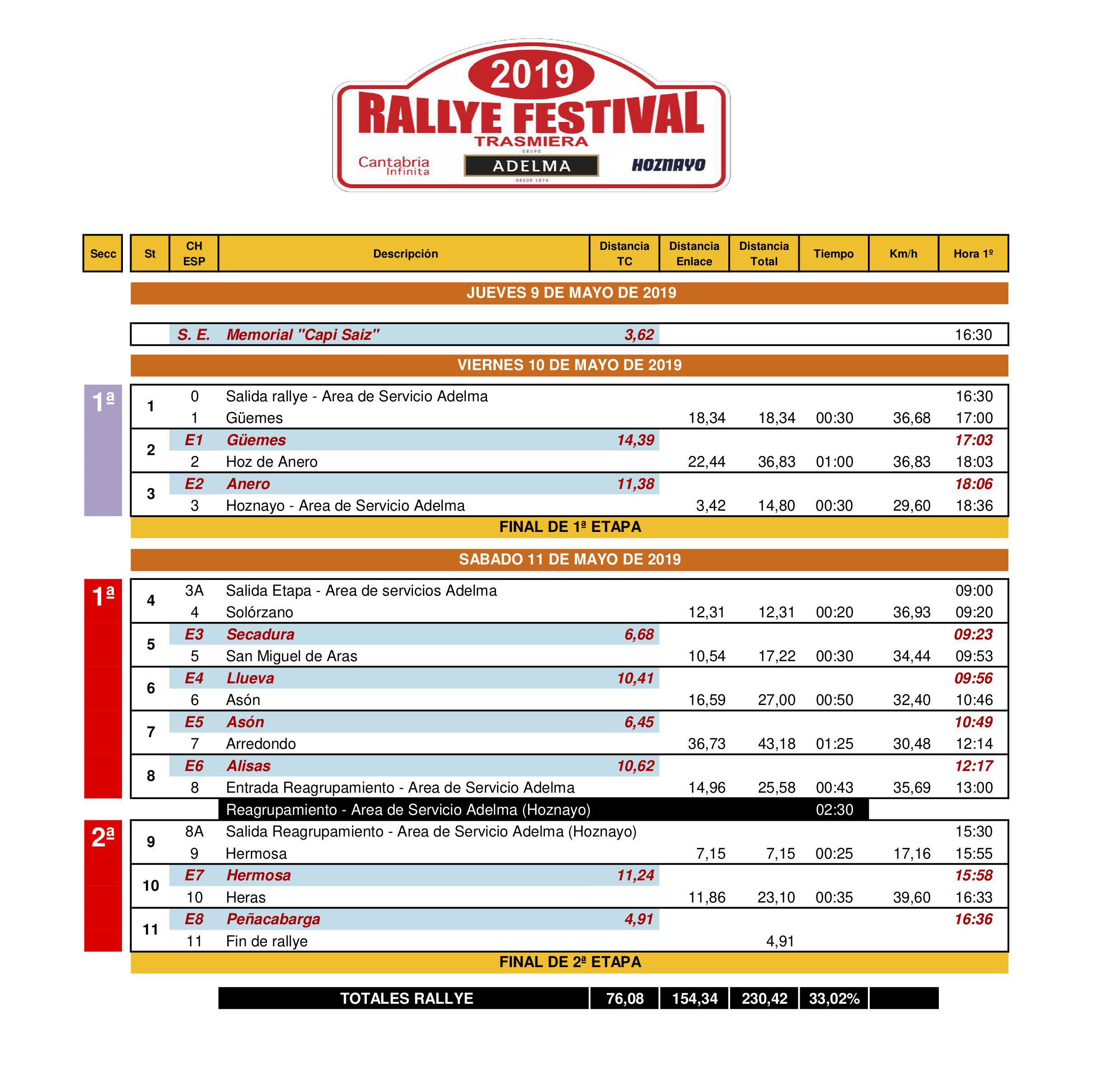 Rallye Festival Trasmiera 2019 [9 - 11 Mayo] - Página 5 Itinerario-horario-2019